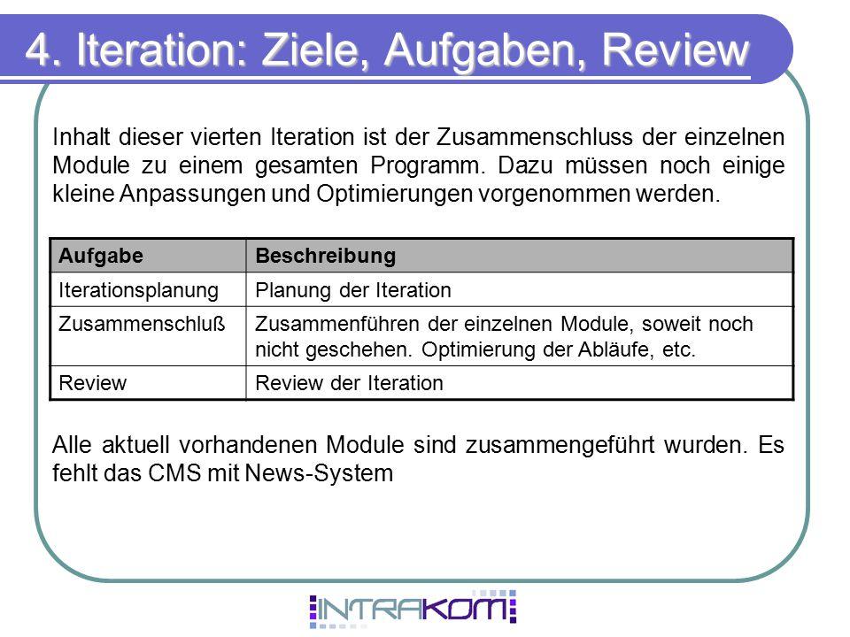 4. Iteration: Ziele, Aufgaben, Review