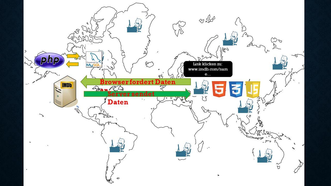 Browser fordert Daten an