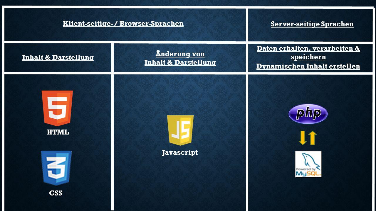 Klient-seitige- / Browser-Sprachen Server-seitige Sprachen