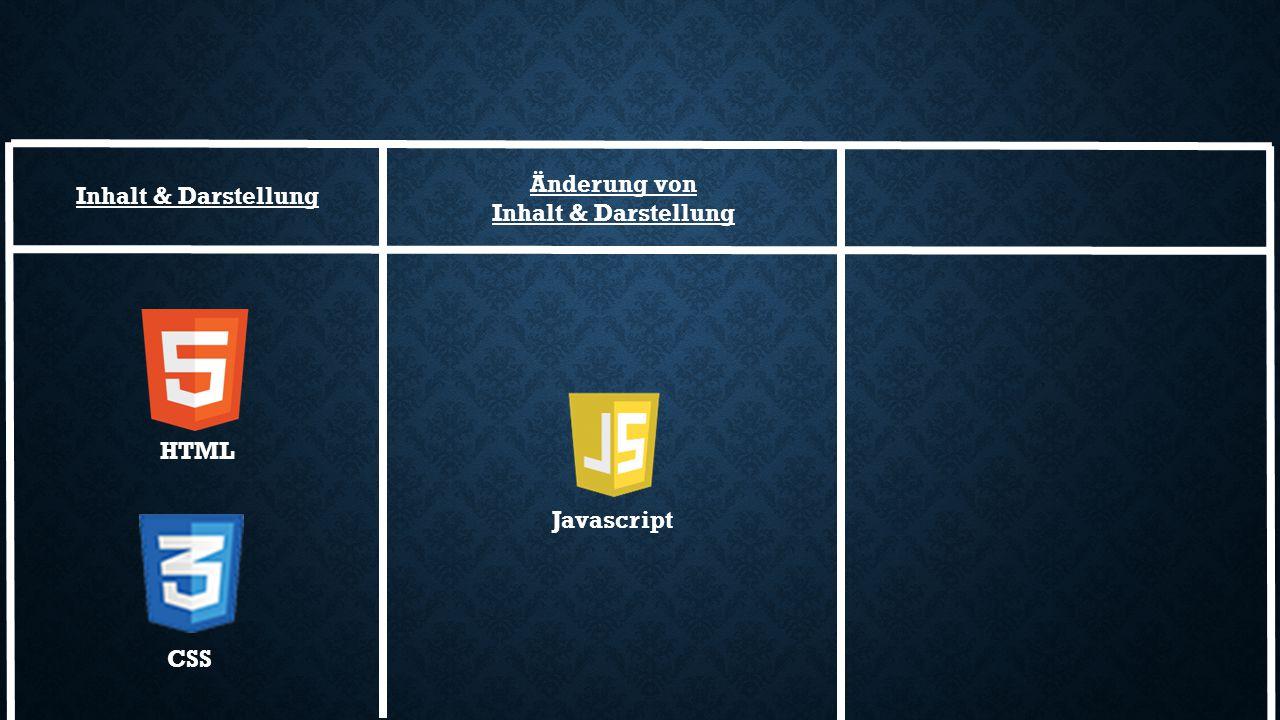 Änderung von Inhalt & Darstellung Inhalt & Darstellung HTML Javascript CSS