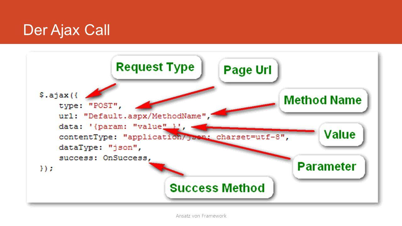 Der Ajax Call Ansatz von Framework
