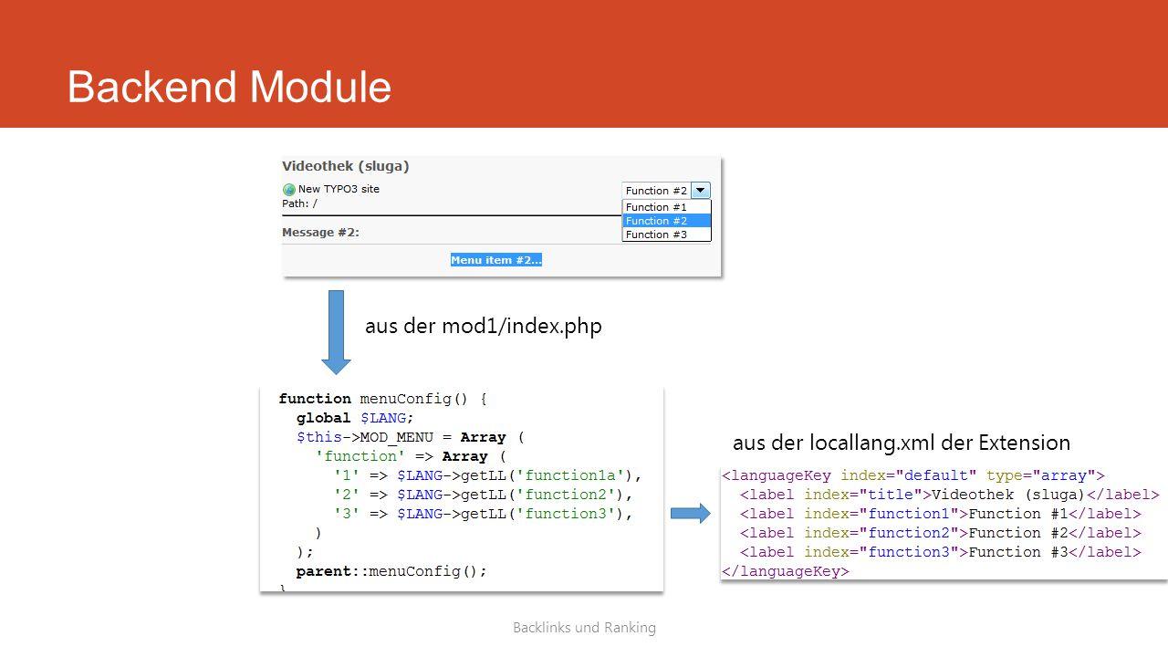 Backend Module aus der mod1/index.php