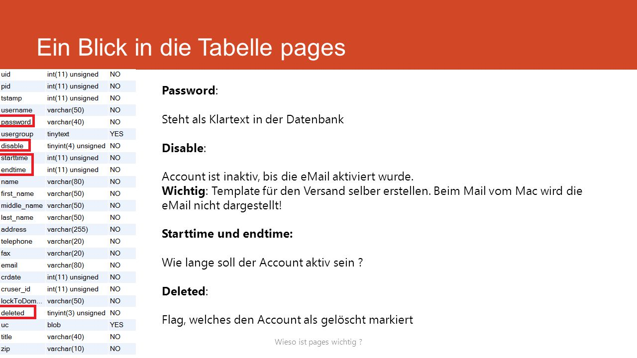 Ein Blick in die Tabelle pages