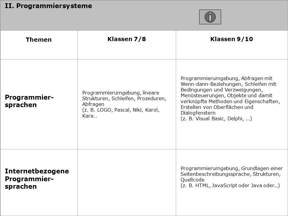 II. Programmiersysteme