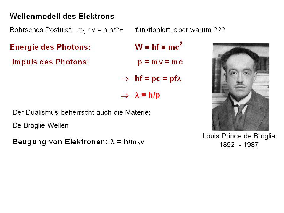 Louis Prince de Broglie