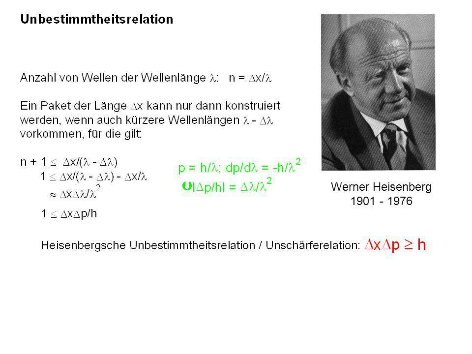 Werner Heisenberg 1901 - 1976