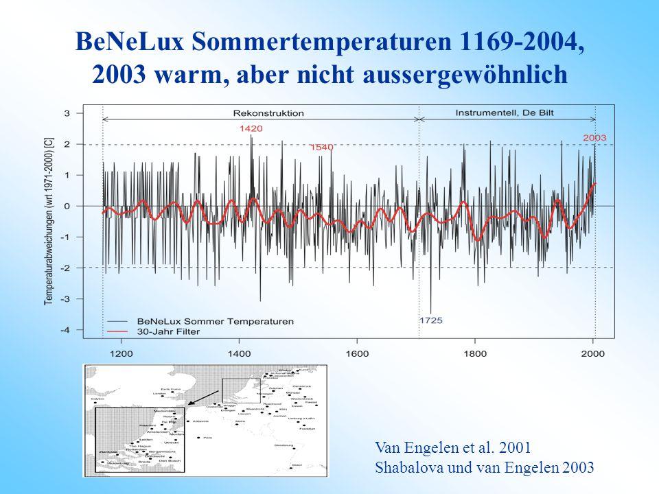BeNeLux Sommertemperaturen 1169-2004, 2003 warm, aber nicht aussergewöhnlich