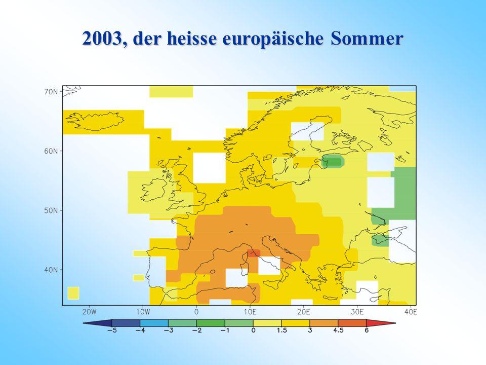 2003, der heisse europäische Sommer