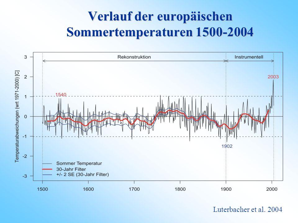 Verlauf der europäischen Sommertemperaturen 1500-2004