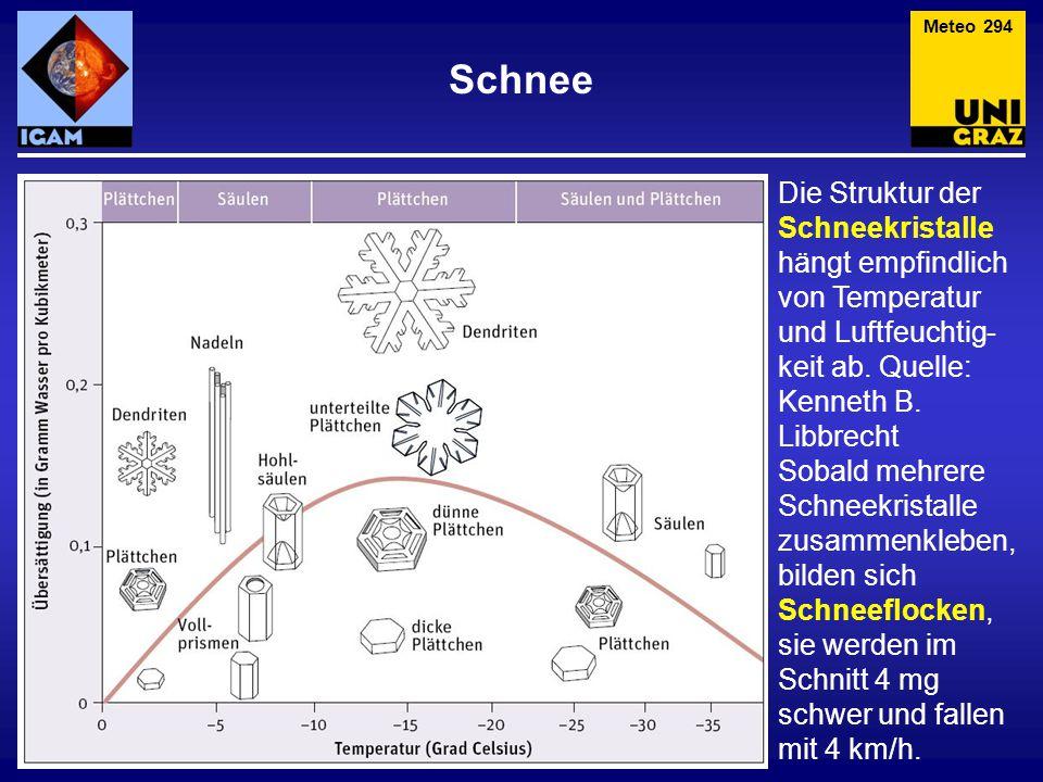 Meteo 294 Schnee. Die Struktur der Schneekristalle hängt empfindlich von Temperatur und Luftfeuchtig-keit ab. Quelle: Kenneth B. Libbrecht.
