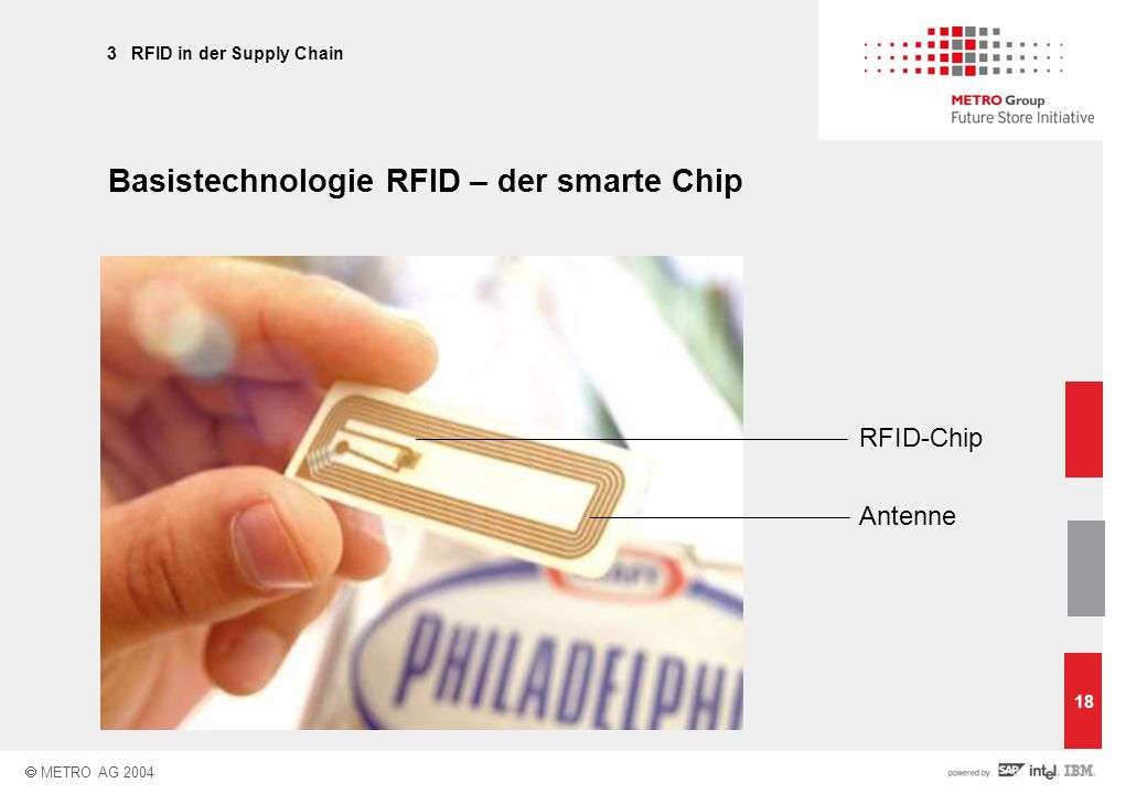 3 RFID in der Supply Chain
