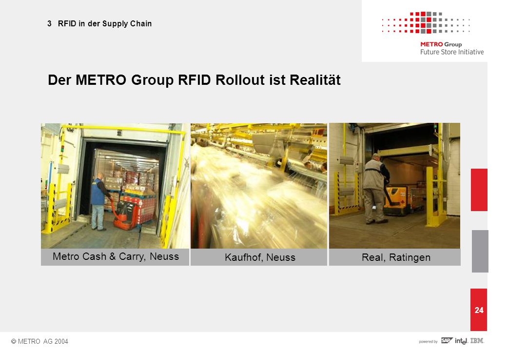 METRO Group RFID Innovation Center