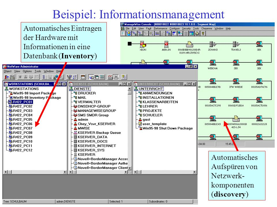 Beispiel: Informationsmanagement