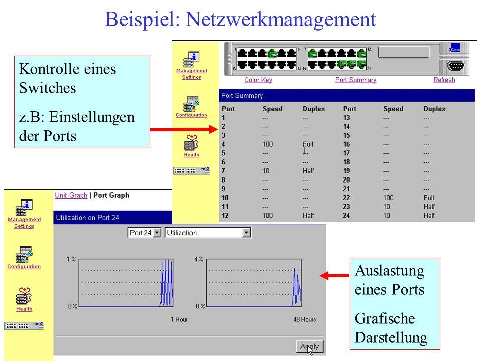 Beispiel: Netzwerkmanagement