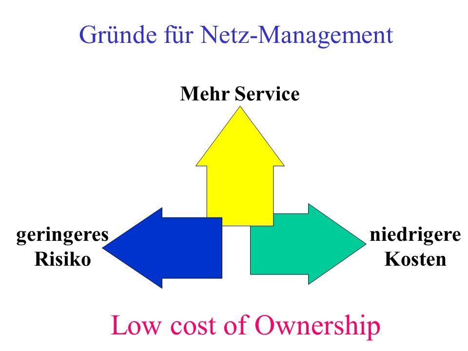 Gründe für Netz-Management