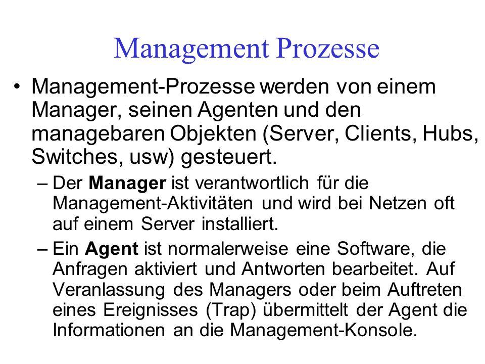 Management Prozesse