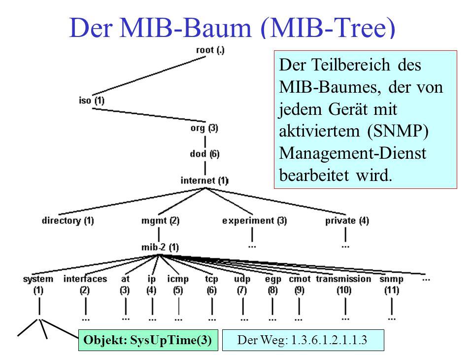 Der MIB-Baum (MIB-Tree)