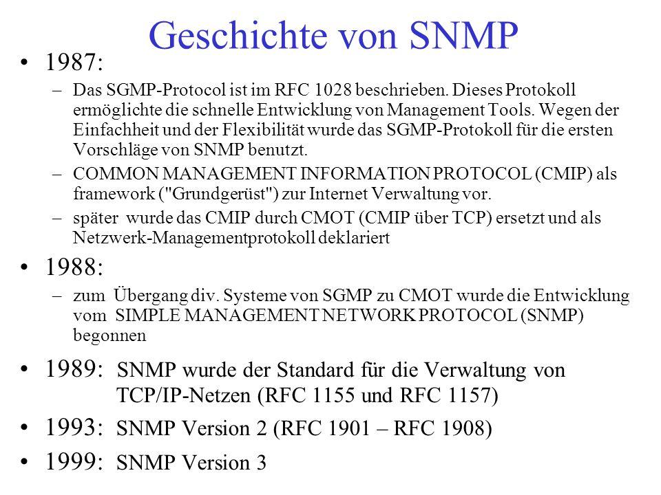 Geschichte von SNMP 1987: