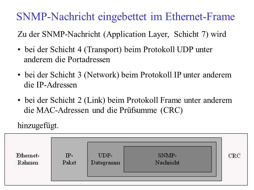 SNMP-Nachricht eingebettet im Ethernet-Frame
