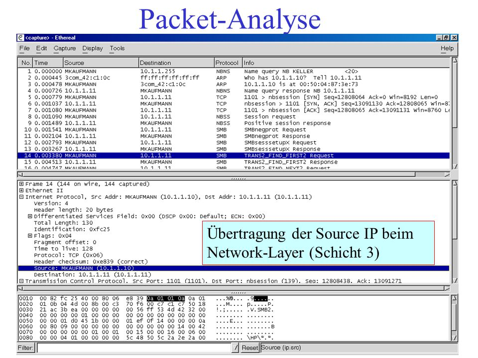 Packet-Analyse Übertragung der Source IP beim Network-Layer (Schicht 3)