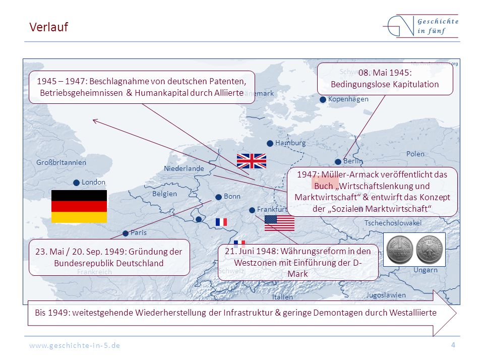 Verlauf 08. Mai 1945: Bedingungslose Kapitulation
