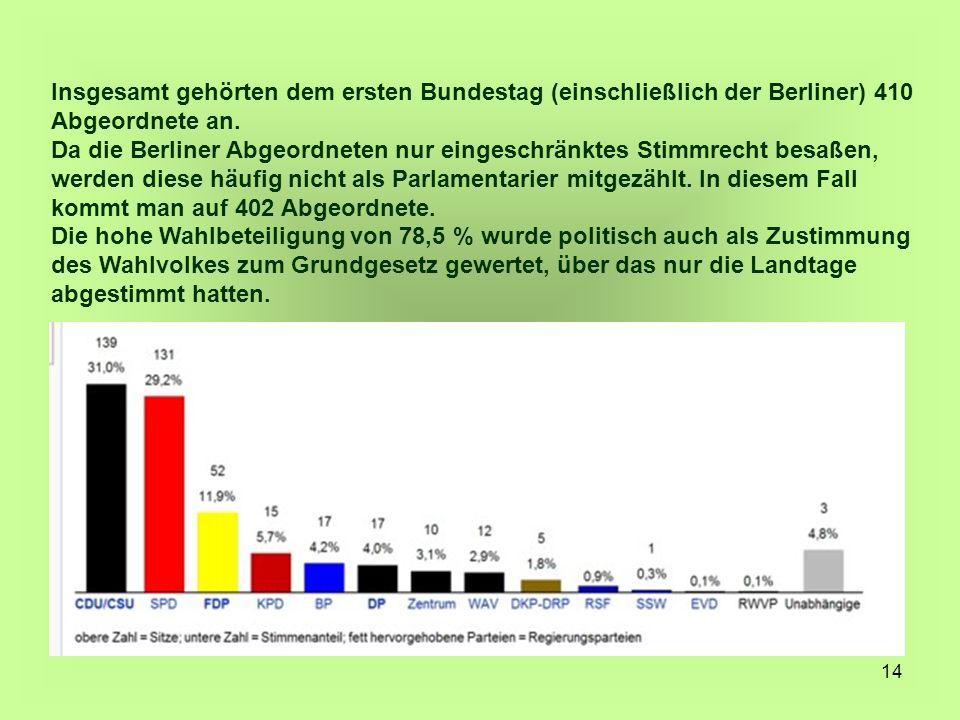 Insgesamt gehörten dem ersten Bundestag (einschließlich der Berliner) 410 Abgeordnete an.