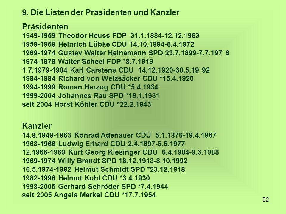 9. Die Listen der Präsidenten und Kanzler