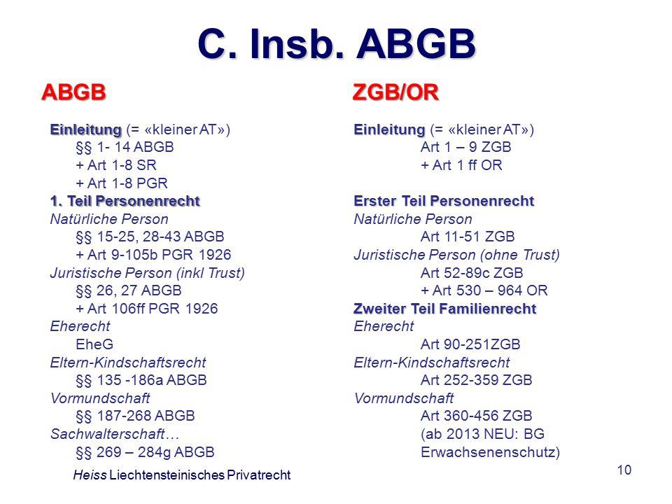 C. Insb. ABGB ABGB ZGB/OR. Einleitung (= «kleiner AT») §§ 1- 14 ABGB + Art 1-8 SR + Art 1-8 PGR.