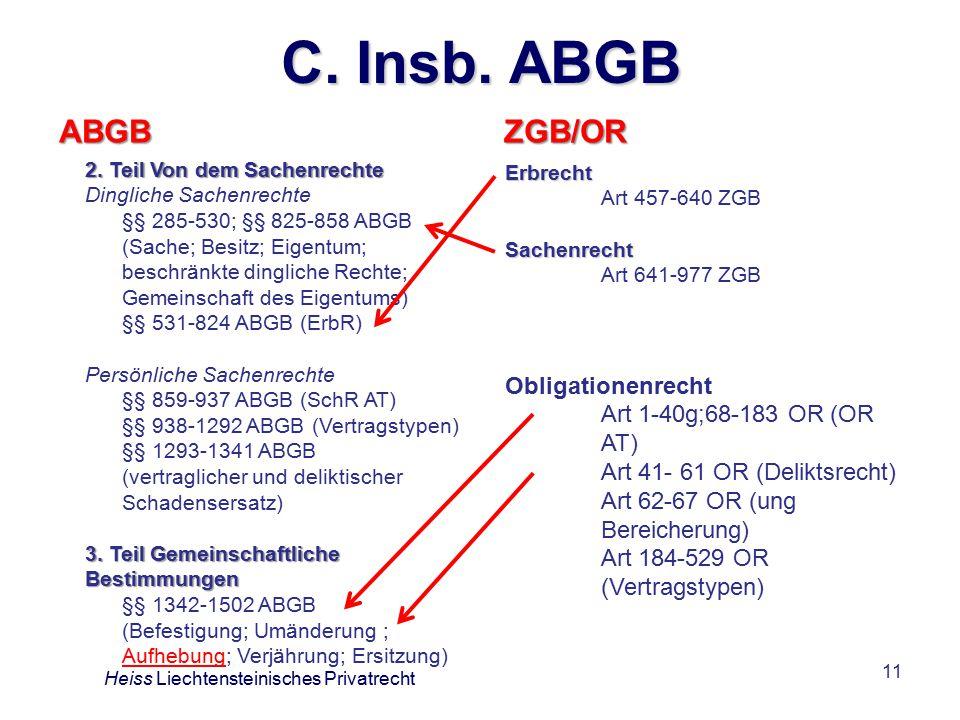 C. Insb. ABGB ABGB ZGB/OR Obligationenrecht