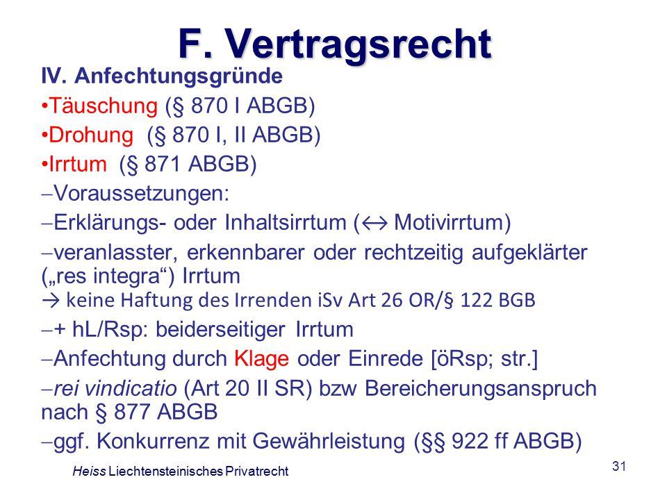 F. Vertragsrecht IV. Anfechtungsgründe Täuschung (§ 870 I ABGB)