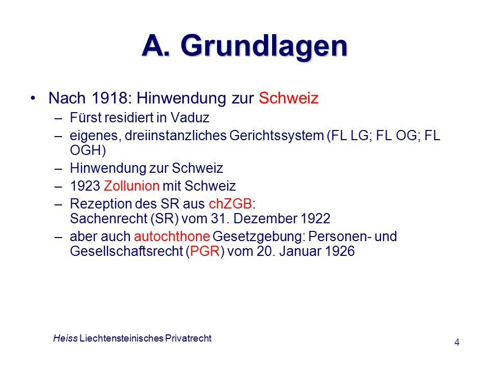 A. Grundlagen Nach 1918: Hinwendung zur Schweiz
