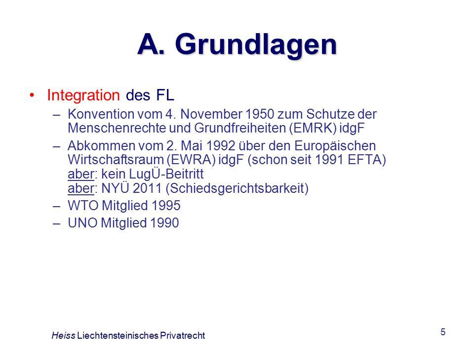 A. Grundlagen Integration des FL