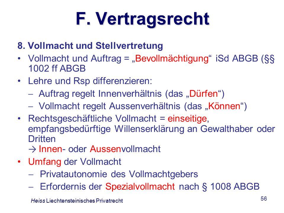 F. Vertragsrecht 8. Vollmacht und Stellvertretung