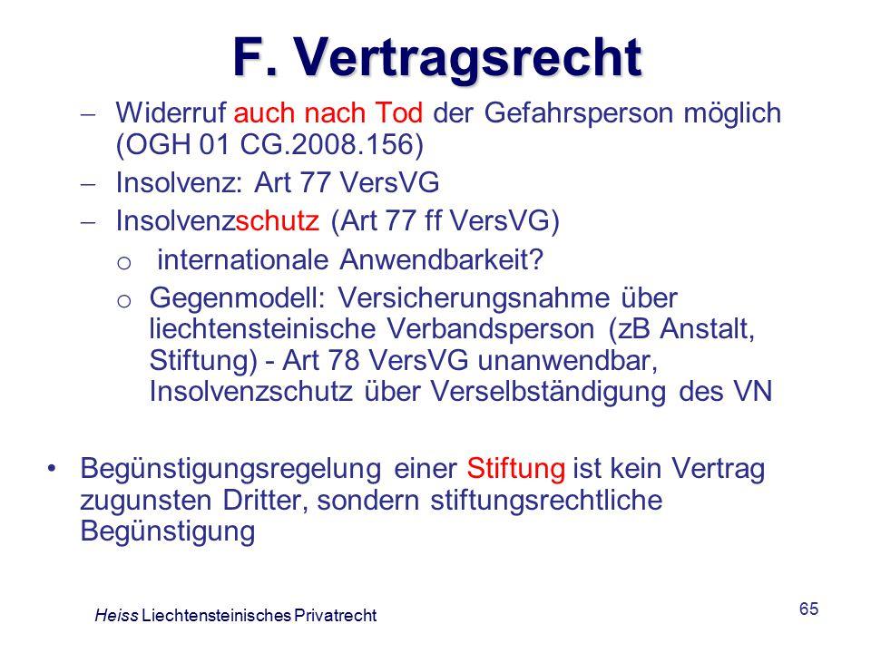 F. Vertragsrecht Widerruf auch nach Tod der Gefahrsperson möglich (OGH 01 CG.2008.156) Insolvenz: Art 77 VersVG.