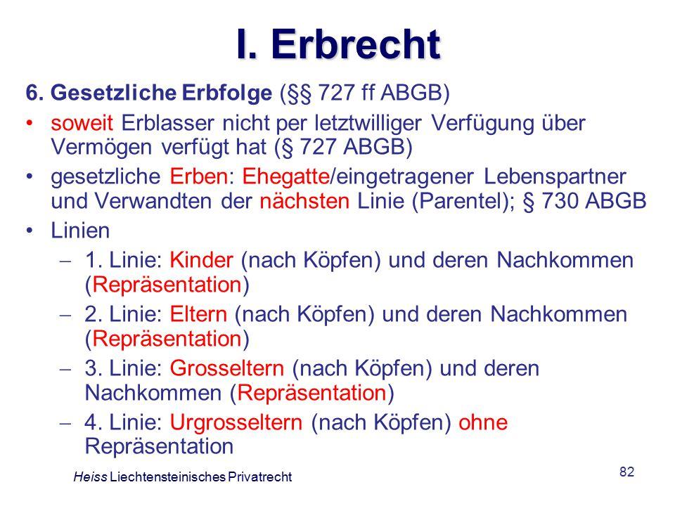 I. Erbrecht 6. Gesetzliche Erbfolge (§§ 727 ff ABGB)