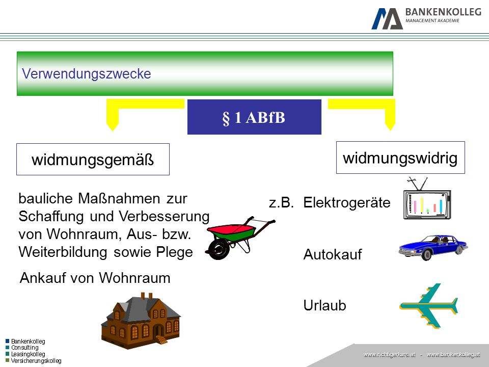 § 1 ABfB widmungswidrig widmungsgemäß bauliche Maßnahmen zur