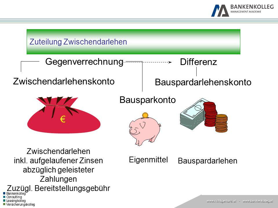 Bauspardarlehenskonto Zwischendarlehenskonto