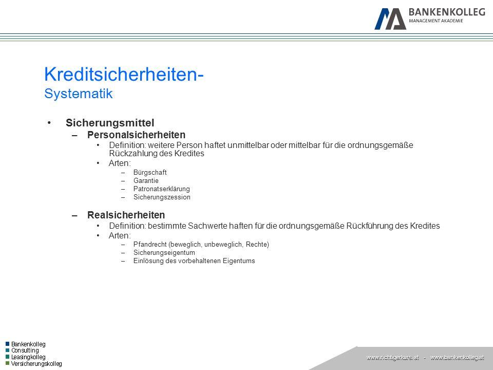 Kreditsicherheiten- Systematik