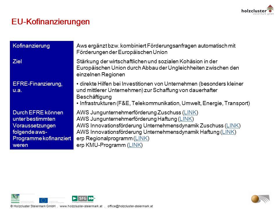 EU-Kofinanzierungen Kofinanzierung