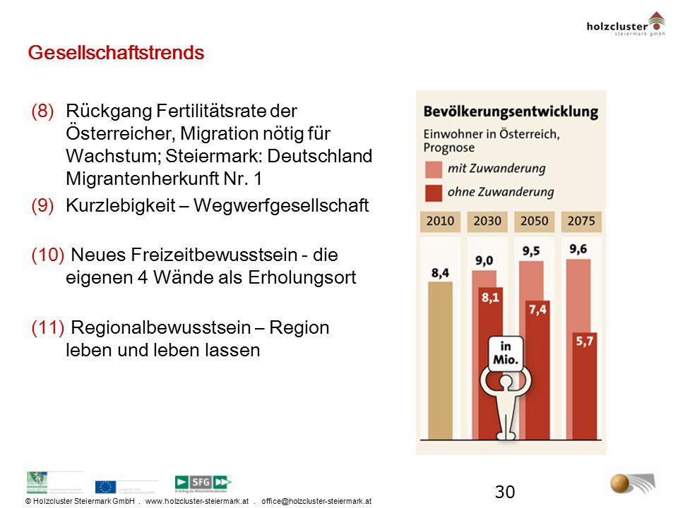 Gesellschaftstrends Rückgang Fertilitätsrate der Österreicher, Migration nötig für Wachstum; Steiermark: Deutschland Migrantenherkunft Nr. 1.