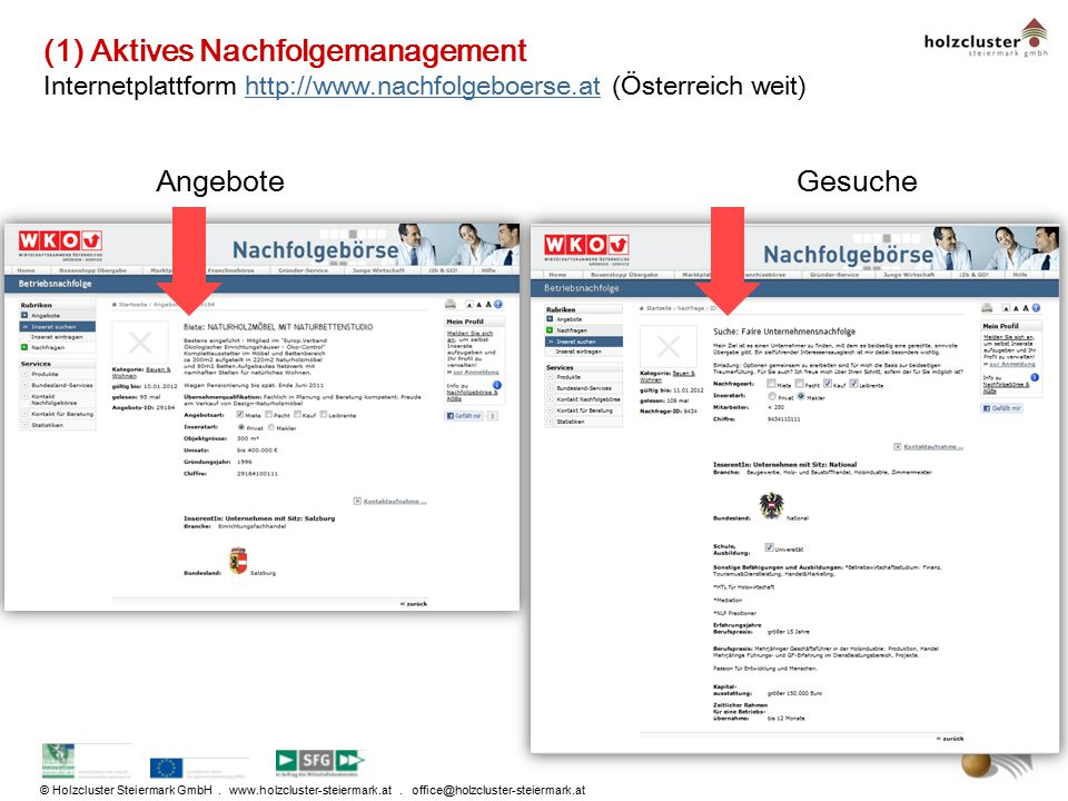 (1) Aktives Nachfolgemanagement Internetplattform