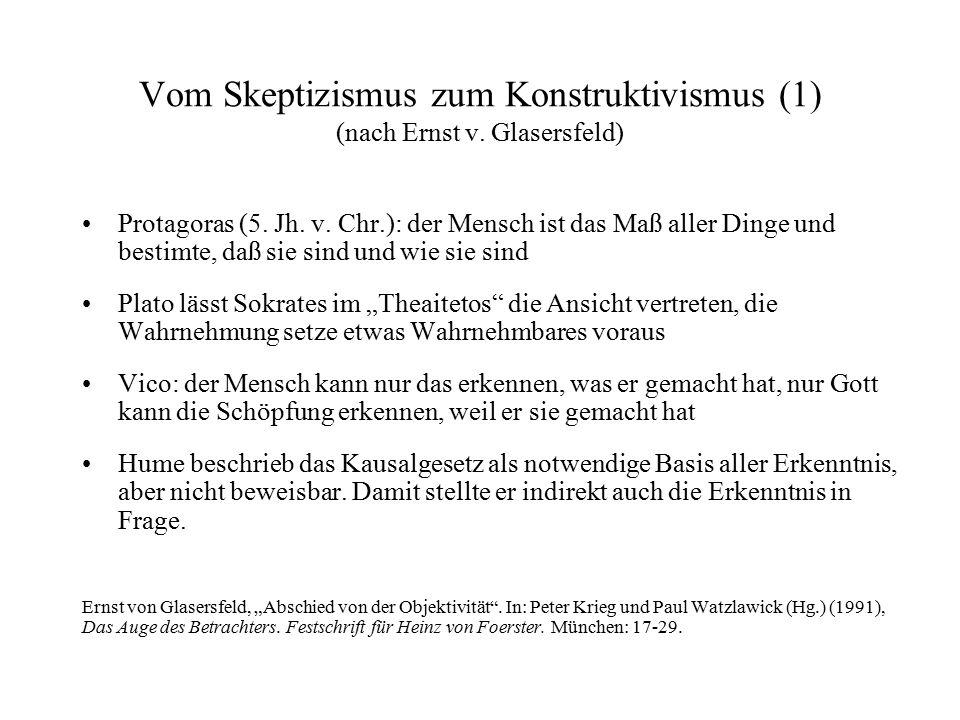 Vom Skeptizismus zum Konstruktivismus (1) (nach Ernst v. Glasersfeld)