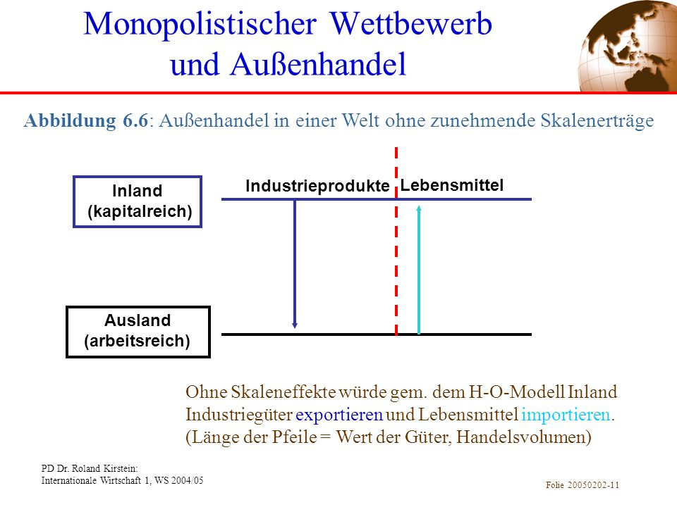 Monopolistischer Wettbewerb und Außenhandel