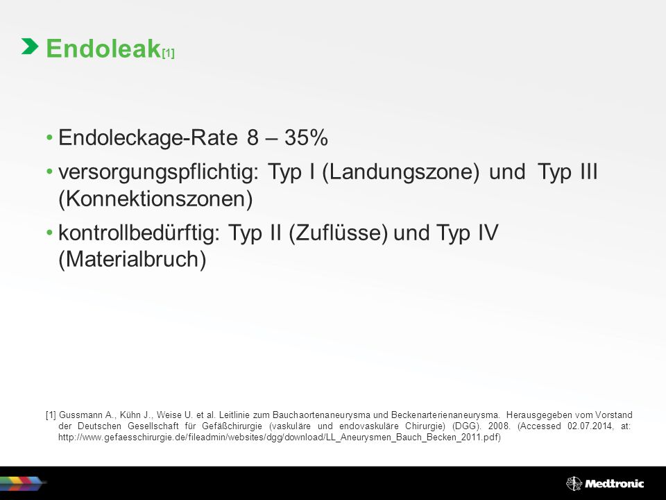 Endoleak[1] Endoleckage-Rate 8 – 35%