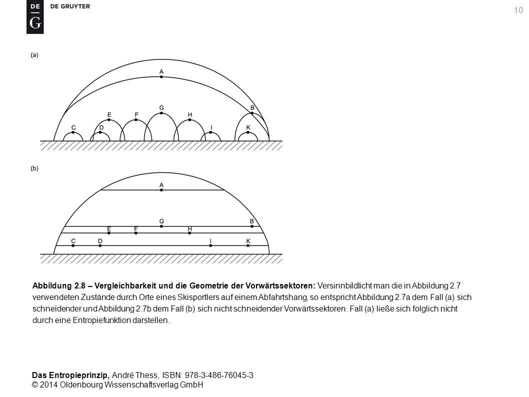 Abbildung 2.8 – Vergleichbarkeit und die Geometrie der Vorwärtssektoren: Versinnbildlicht man die in Abbildung 2.7 verwendeten Zustände durch Orte eines Skisportlers auf einem Abfahrtshang, so entspricht Abbildung 2.7a dem Fall (a) sich schneidender und Abbildung 2.7b dem Fall (b) sich nicht schneidender Vorwärtssektoren.