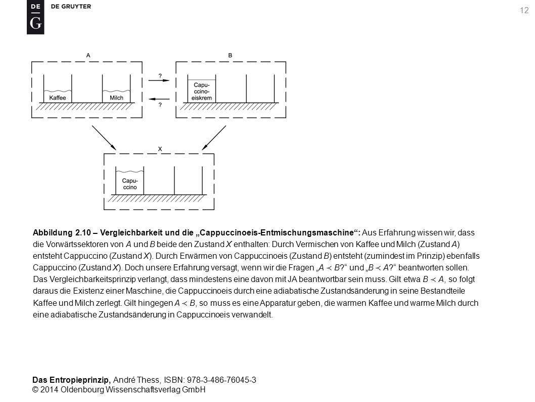 """Abbildung 2.10 – Vergleichbarkeit und die """"Cappuccinoeis-Entmischungsmaschine : Aus Erfahrung wissen wir, dass die Vorwärtssektoren von A und B beide den Zustand X enthalten: Durch Vermischen von Kaffee und Milch (Zustand A) entsteht Cappuccino (Zustand X)."""