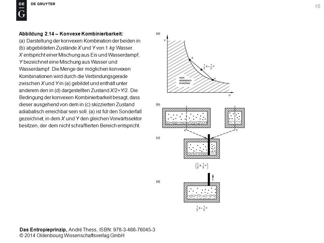 Abbildung 2.14 – Konvexe Kombinierbarkeit: (a) Darstellung der konvexen Kombination der beiden in (b) abgebildeten Zustände X und Y von 1 kg Wasser.