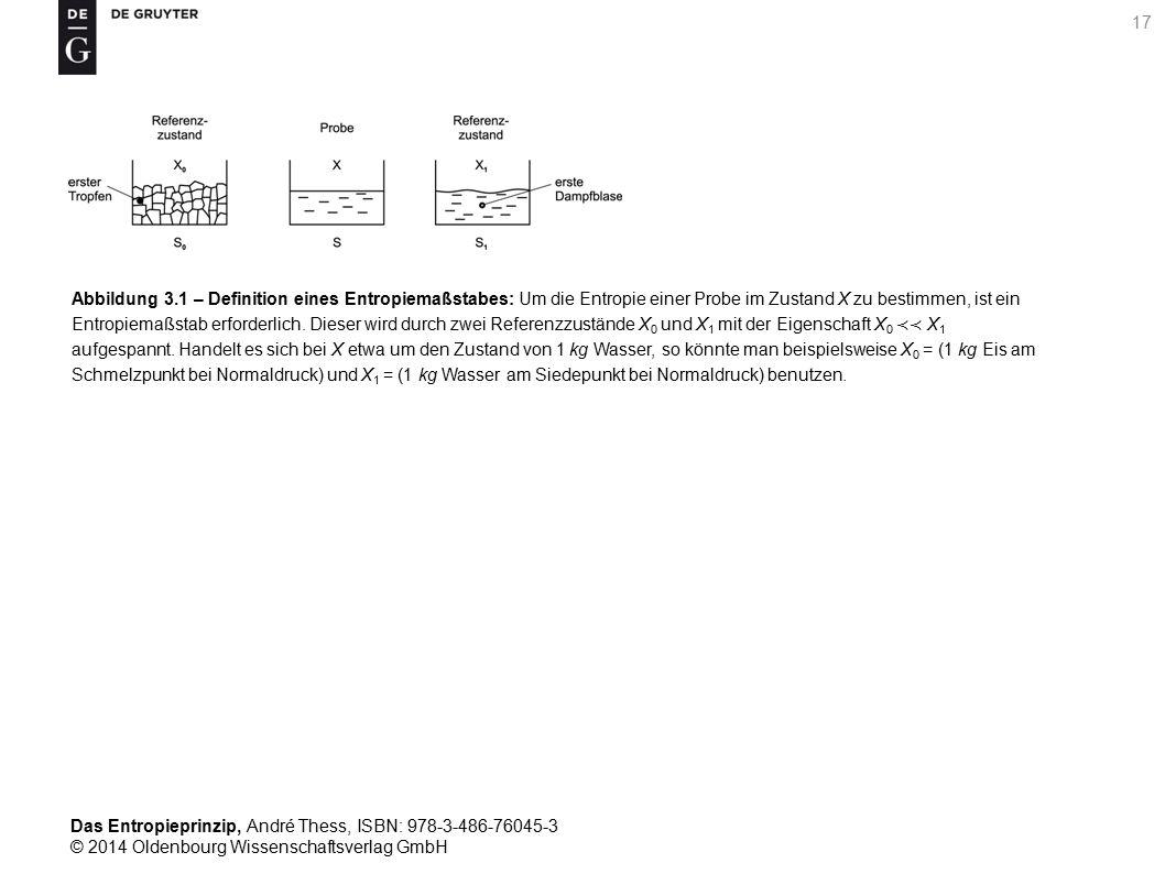 Abbildung 3.1 – Definition eines Entropiemaßstabes: Um die Entropie einer Probe im Zustand X zu bestimmen, ist ein Entropiemaßstab erforderlich.