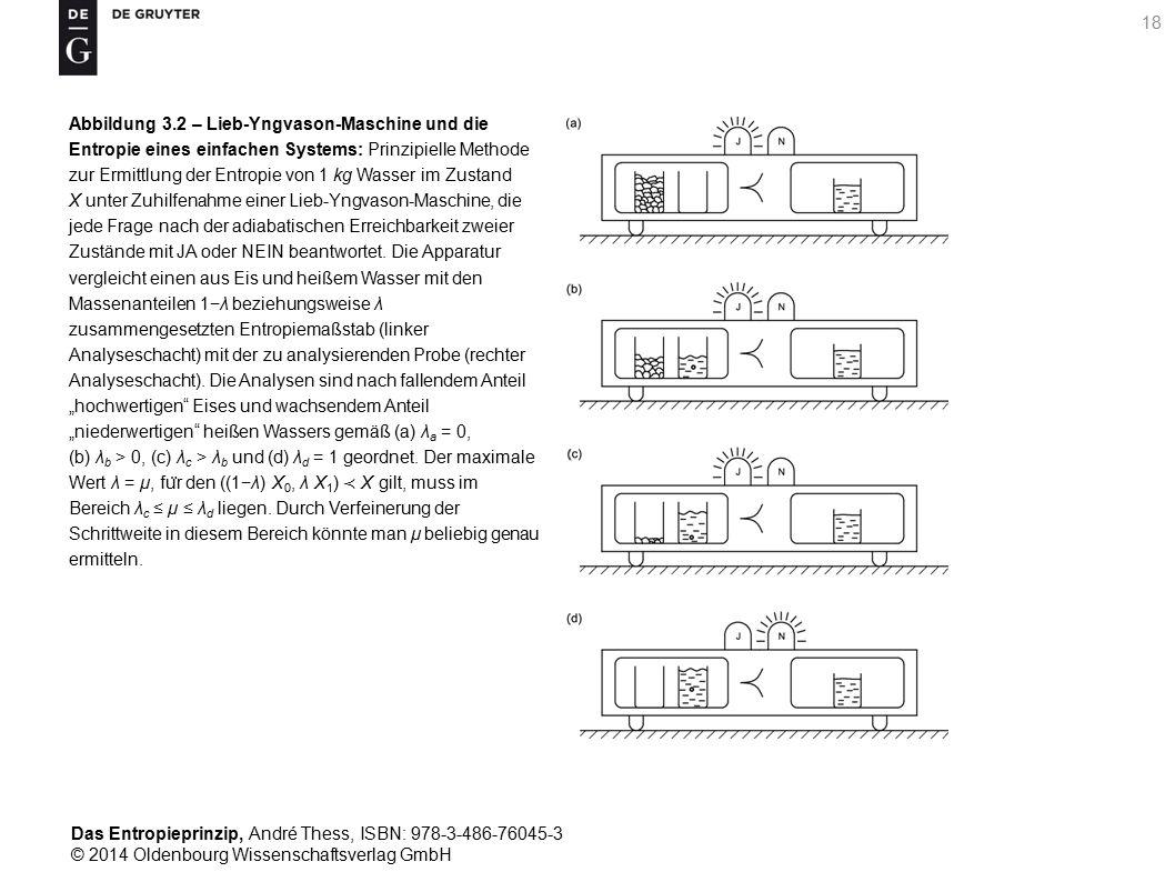 Abbildung 3.2 – Lieb-Yngvason-Maschine und die Entropie eines einfachen Systems: Prinzipielle Methode zur Ermittlung der Entropie von 1 kg Wasser im Zustand X unter Zuhilfenahme einer Lieb-Yngvason-Maschine, die jede Frage nach der adiabatischen Erreichbarkeit zweier Zustände mit JA oder NEIN beantwortet.