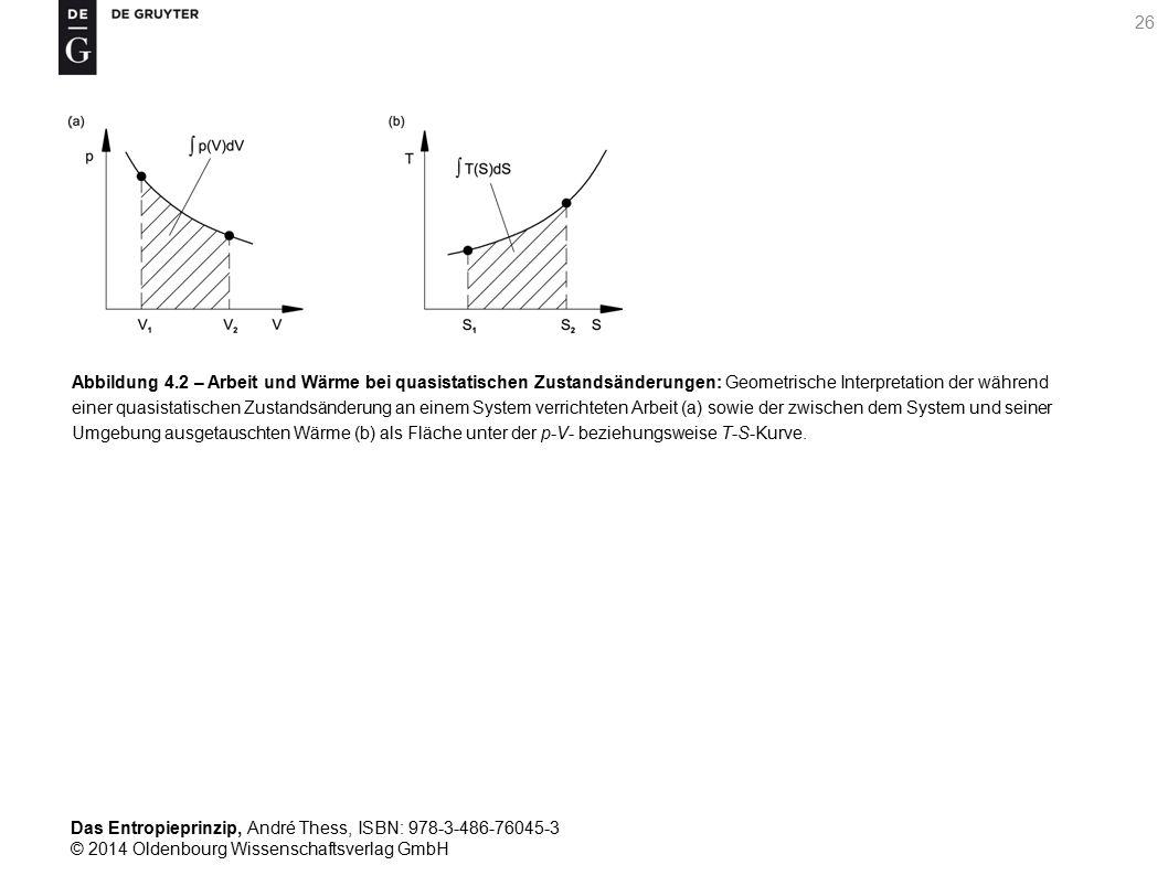 Abbildung 4.2 – Arbeit und Wärme bei quasistatischen Zustandsänderungen: Geometrische Interpretation der während einer quasistatischen Zustandsänderung an einem System verrichteten Arbeit (a) sowie der zwischen dem System und seiner Umgebung ausgetauschten Wärme (b) als Fläche unter der p-V- beziehungsweise T-S-Kurve.